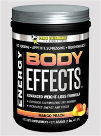 Body Effects By Power Performance